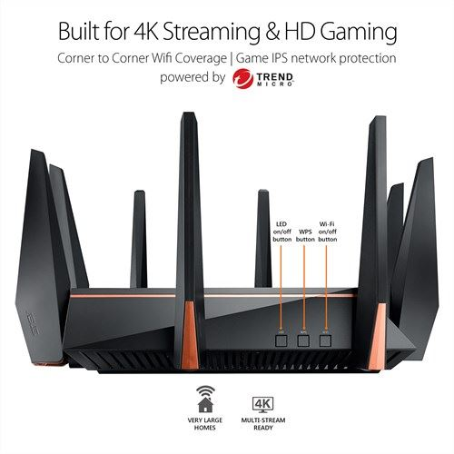 ASUS ROG GT-AC5300 tri-band gaming router
